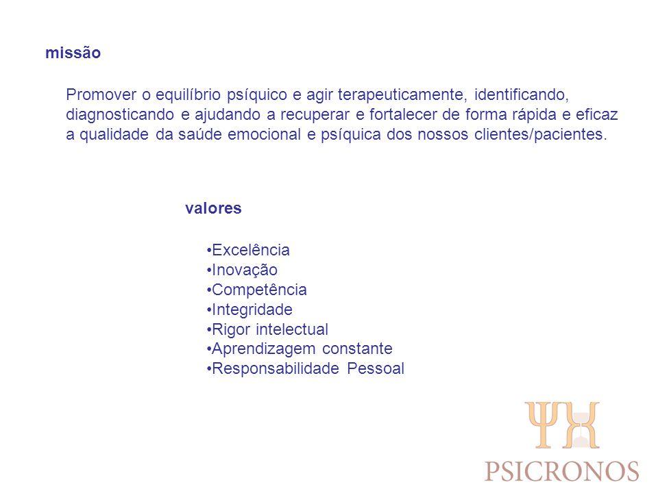 psicoterapia cognitiva-comportamental Dr.Pedro Santos psicoterapia EMDR Dr.
