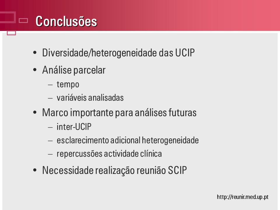 Conclusões Diversidade/heterogeneidade das UCIP Análise parcelar –tempo –variáveis analisadas Marco importante para análises futuras –inter-UCIP –escl