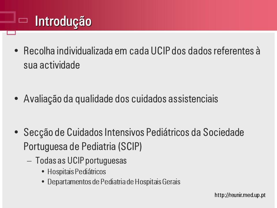 Introdução Recolha individualizada em cada UCIP dos dados referentes à sua actividade Avaliação da qualidade dos cuidados assistenciais Secção de Cuidados Intensivos Pediátricos da Sociedade Portuguesa de Pediatria (SCIP) –Todas as UCIP portuguesas Hospitais Pediátricos Departamentos de Pediatria de Hospitais Gerais http://reunir.med.up.pt