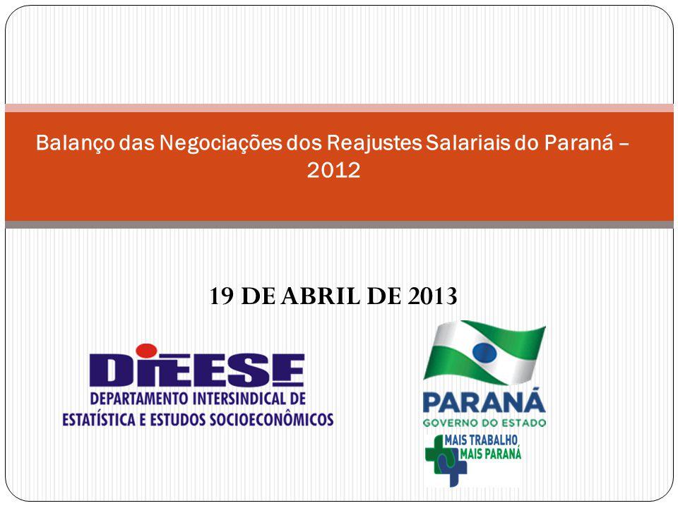 19 DE ABRIL DE 2013 Balanço das Negociações dos Reajustes Salariais do Paraná – 2012