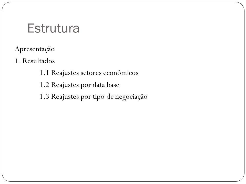 Estrutura Apresentação 1.