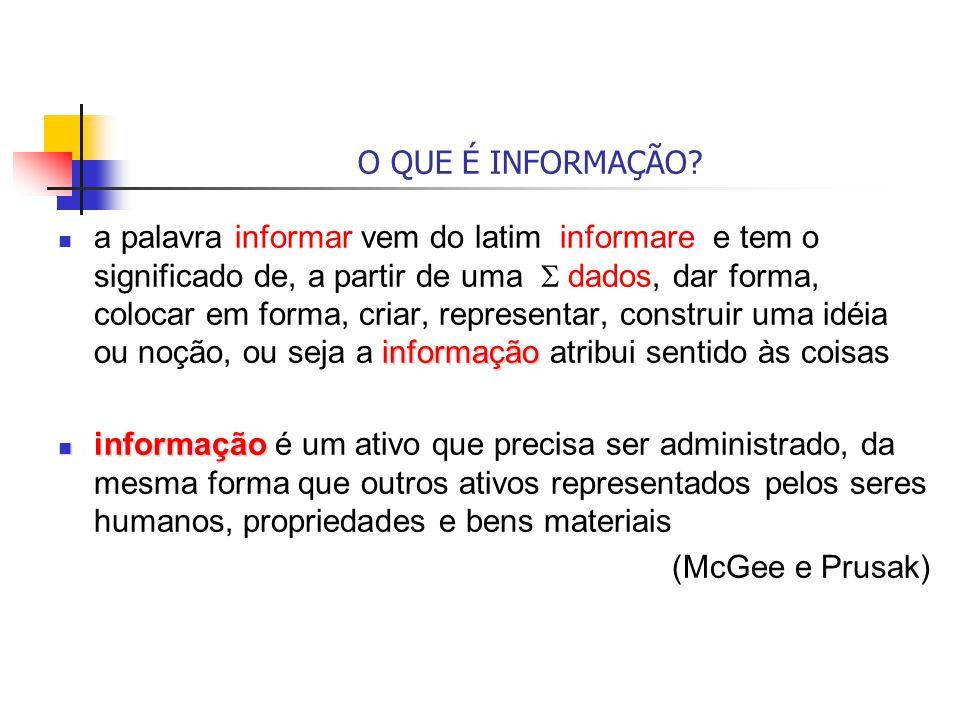 O QUE É INFORMAÇÃO? informação a palavra informar vem do latim informare e tem o significado de, a partir de uma dados, dar forma, colocar em forma, c