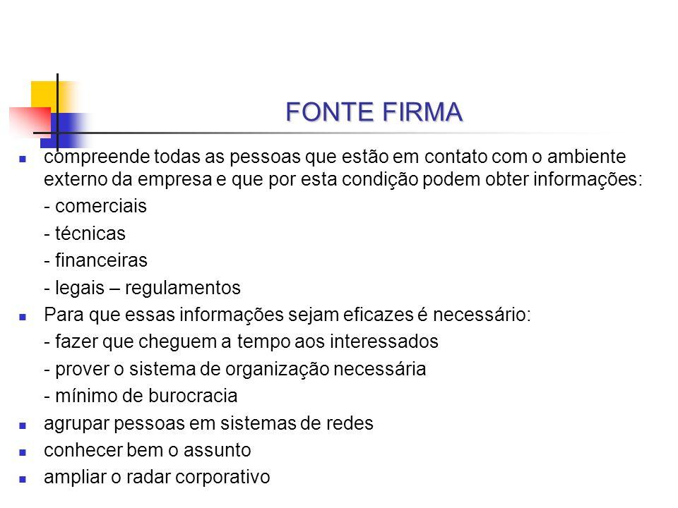 FONTE FIRMA compreende todas as pessoas que estão em contato com o ambiente externo da empresa e que por esta condição podem obter informações: - come