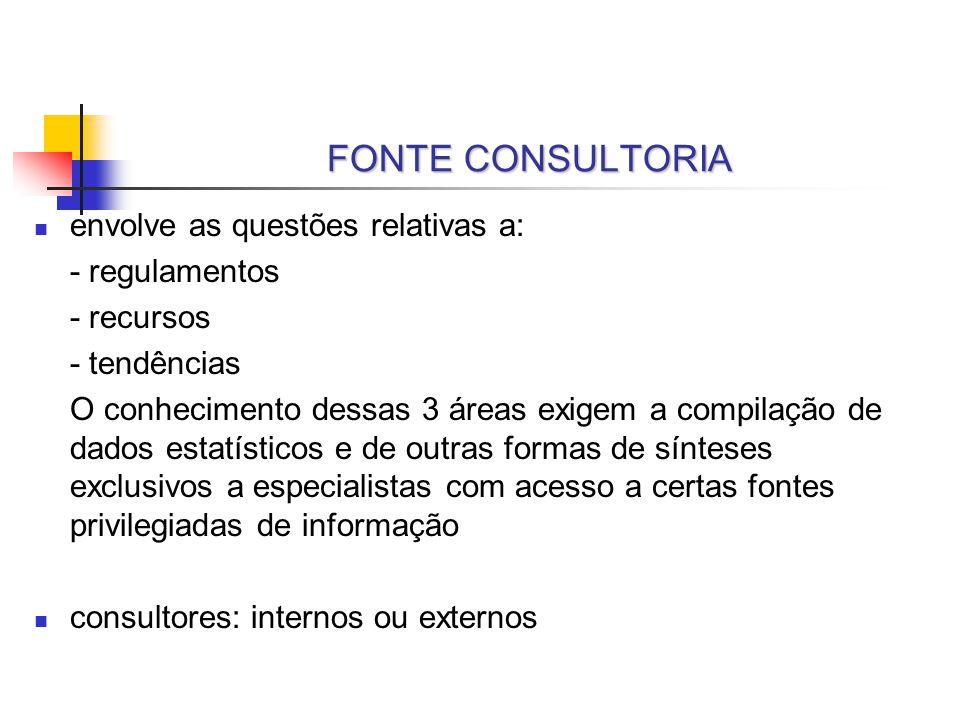 FONTE CONSULTORIA envolve as questões relativas a: - regulamentos - recursos - tendências O conhecimento dessas 3 áreas exigem a compilação de dados e