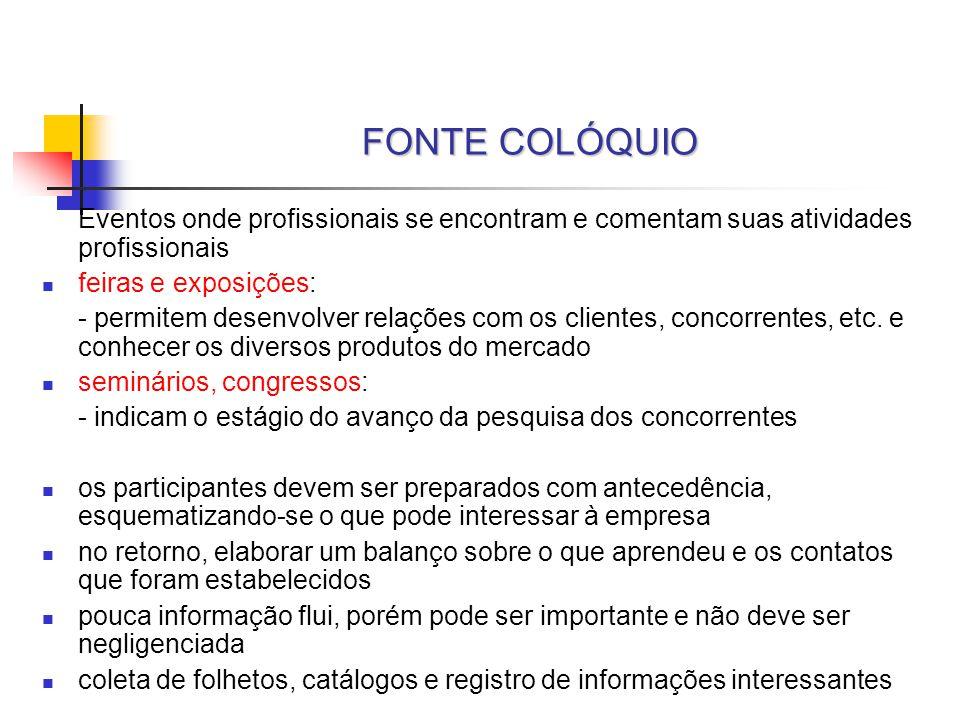 FONTE COLÓQUIO Eventos onde profissionais se encontram e comentam suas atividades profissionais feiras e exposições: - permitem desenvolver relações c