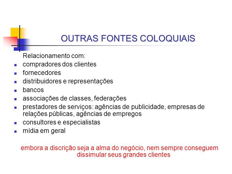 OUTRAS FONTES COLOQUIAIS Relacionamento com: compradores dos clientes fornecedores distribuidores e representações bancos associações de classes, fede