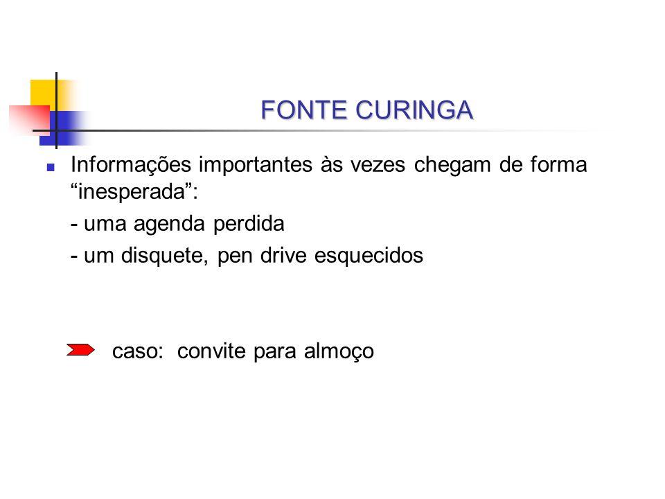 FONTE CURINGA Informações importantes às vezes chegam de forma inesperada: - uma agenda perdida - um disquete, pen drive esquecidos caso: convite para