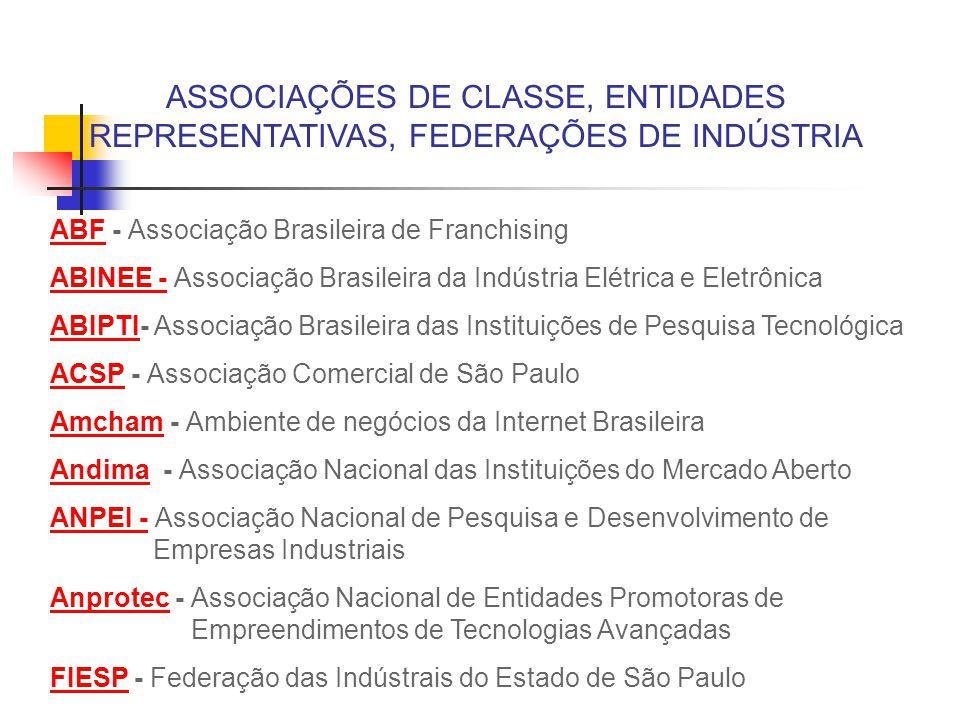 ASSOCIAÇÕES DE CLASSE, ENTIDADES REPRESENTATIVAS, FEDERAÇÕES DE INDÚSTRIA ABFABF - Associação Brasileira de Franchising ABINEE -ABINEE - Associação Br