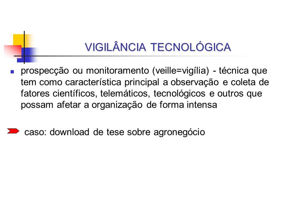 VIGILÂNCIA TECNOLÓGICA prospecção ou monitoramento (veille=vigília) - técnica que tem como característica principal a observação e coleta de fatores c