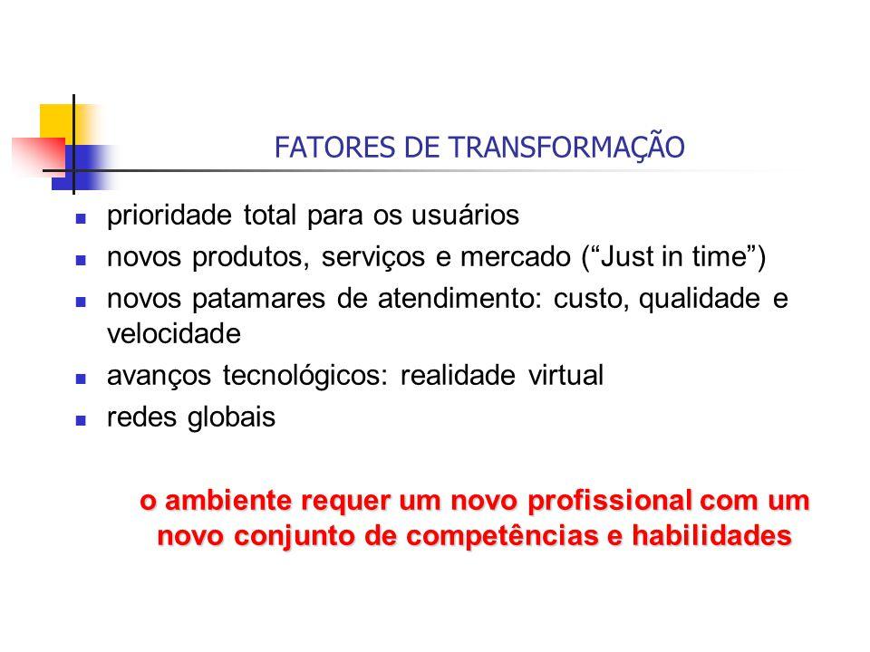 FATORES DE TRANSFORMAÇÃO prioridade total para os usuários novos produtos, serviços e mercado (Just in time) novos patamares de atendimento: custo, qu