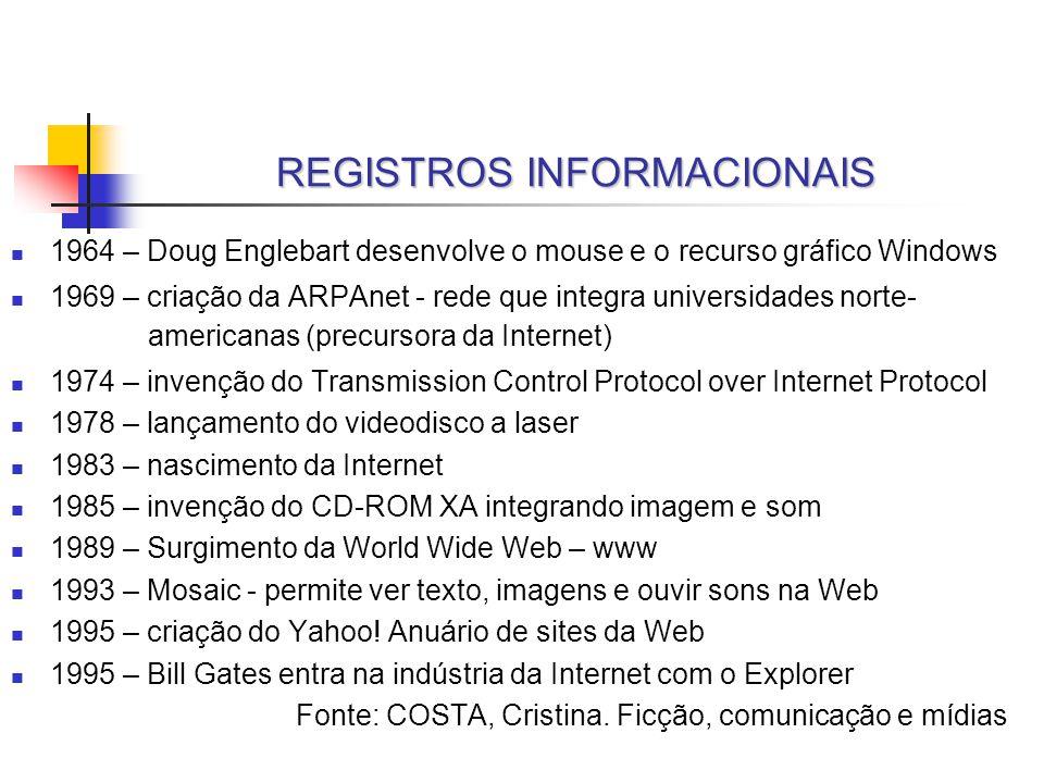 REGISTROS INFORMACIONAIS 1964 – Doug Englebart desenvolve o mouse e o recurso gráfico Windows 1969 – criação da ARPAnet - rede que integra universidad
