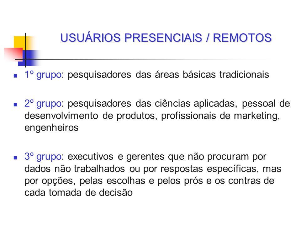 USUÁRIOS PRESENCIAIS / REMOTOS 1º grupo: pesquisadores das áreas básicas tradicionais 2º grupo: pesquisadores das ciências aplicadas, pessoal de desen