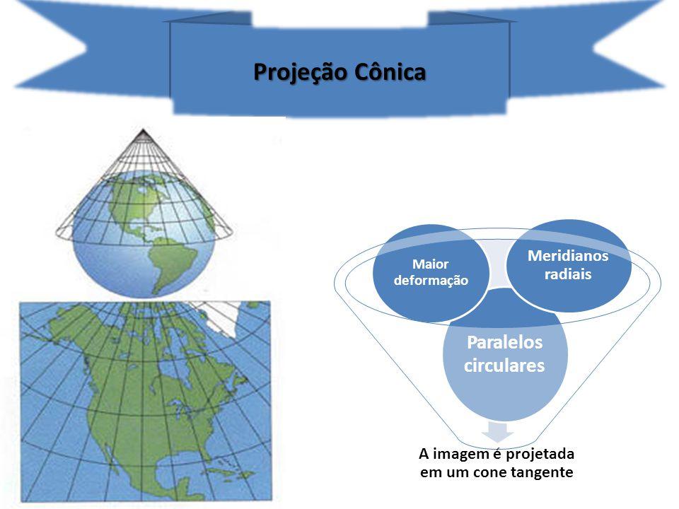 Projeção Cônica A imagem é projetada em um cone tangente Paralelos circulares Maior deformação Meridianos radiais