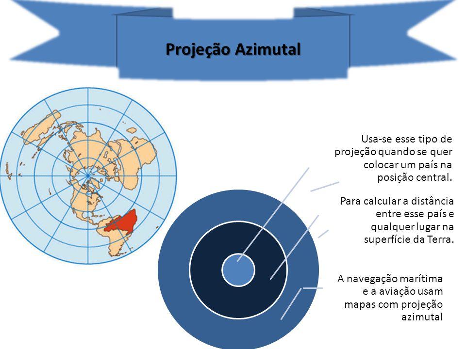 Projeção Azimutal Usa-se esse tipo de projeção quando se quer colocar um país na posição central. Para calcular a distância entre esse país e qualquer
