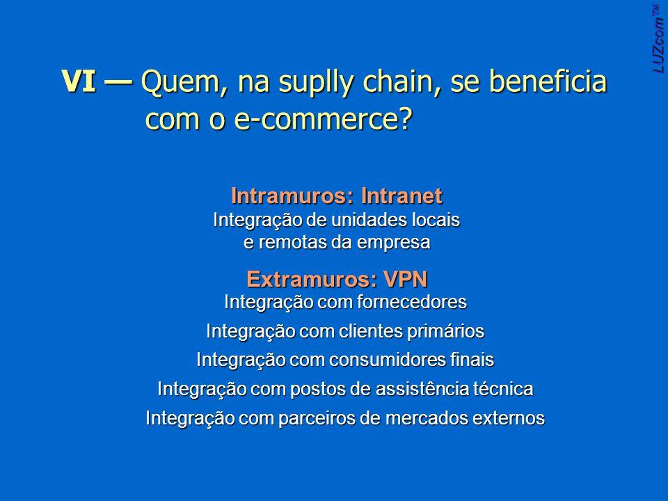 Intramuros: Intranet Integração de unidades locais e remotas da empresa Integração com fornecedores Integração com clientes primários Integração com consumidores finais Integração com postos de assistência técnica Integração com parceiros de mercados externos Extramuros: VPN LUZcom VI Quem, na suplly chain, se beneficia com o e-commerce.