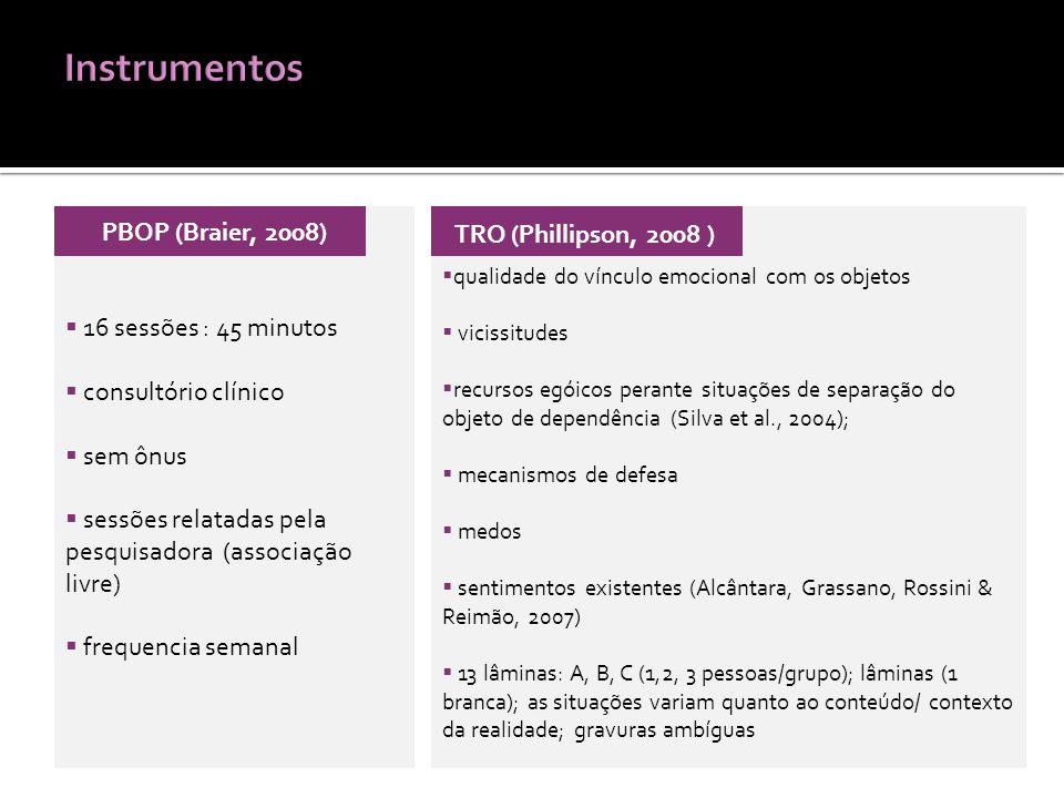 16 sessões : 45 minutos consultório clínico sem ônus sessões relatadas pela pesquisadora (associação livre) frequencia semanal qualidade do vínculo emocional com os objetos vicissitudes recursos egóicos perante situações de separação do objeto de dependência (Silva et al., 2004); mecanismos de defesa medos sentimentos existentes (Alcântara, Grassano, Rossini & Reimão, 2007) 13 lâminas: A, B, C (1,2, 3 pessoas/grupo); lâminas (1 branca); as situações variam quanto ao conteúdo/ contexto da realidade; gravuras ambíguas PBOP (Braier, 2008) TRO (Phillipson, 2008 )