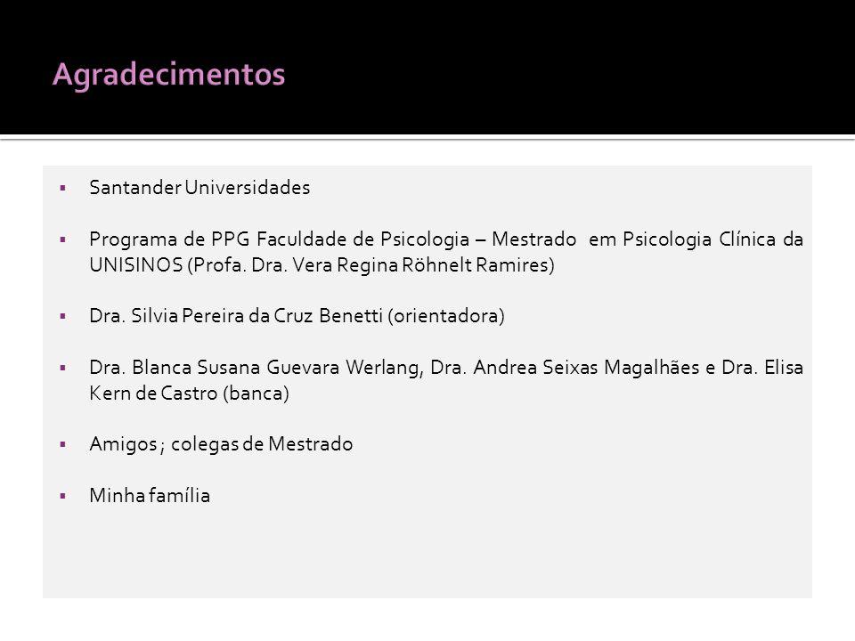 Santander Universidades Programa de PPG Faculdade de Psicologia – Mestrado em Psicologia Clínica da UNISINOS (Profa.