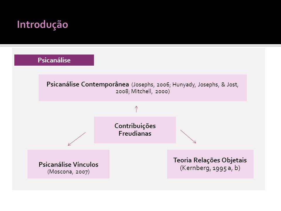 Psicanálise Contribuições Freudianas Psicanálise Contemporânea (Josephs, 2006; Hunyady, Josephs, & Jost, 2008; Mitchell, 2000) Psicanálise Vínculos (Moscona, 2007) Teoria Relações Objetais (Kernberg, 1995 a, b)