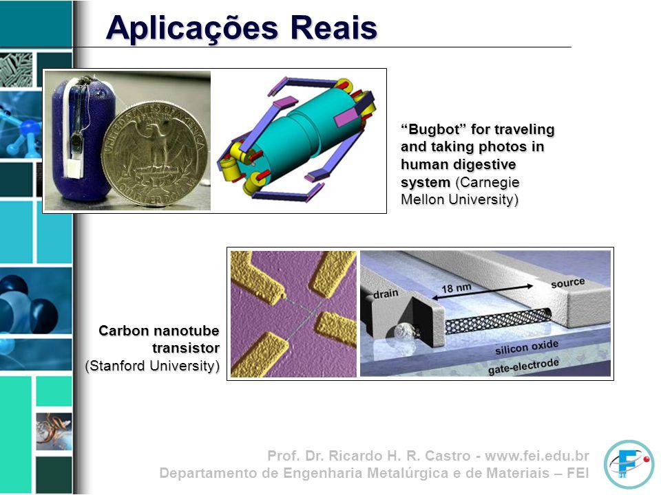 Prof. Dr. Ricardo H. R. Castro - www.fei.edu.br Departamento de Engenharia Metalúrgica e de Materiais – FEI Carbon nanotube transistor (Stanford Unive