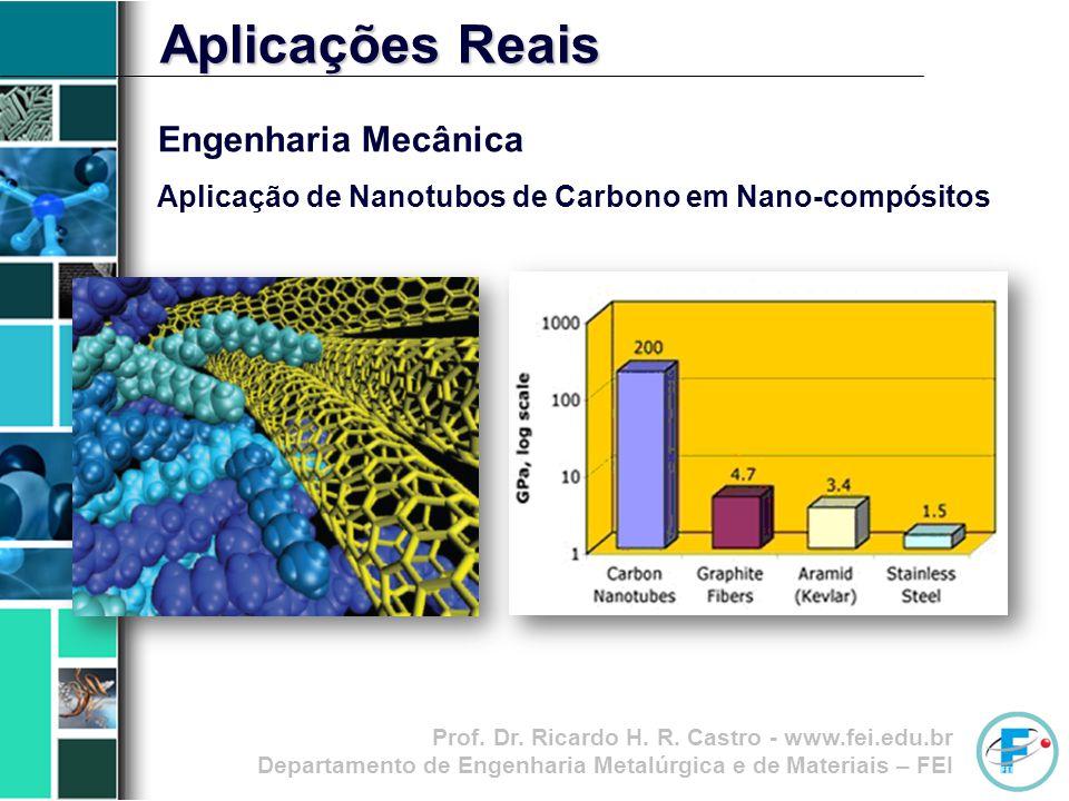 Prof. Dr. Ricardo H. R. Castro - www.fei.edu.br Departamento de Engenharia Metalúrgica e de Materiais – FEI Engenharia Mecânica Aplicação de Nanotubos
