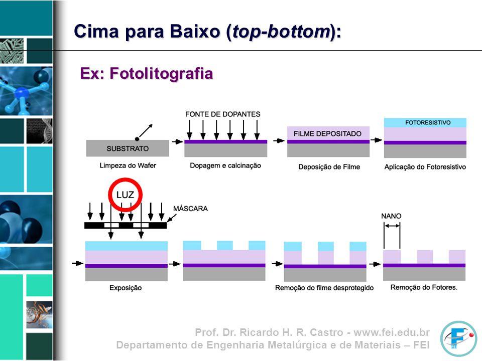 Prof. Dr. Ricardo H. R. Castro - www.fei.edu.br Departamento de Engenharia Metalúrgica e de Materiais – FEI Cima para Baixo (top-bottom): Ex: Fotolito