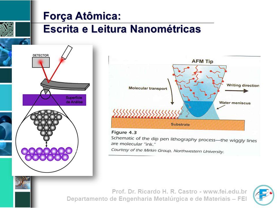 Prof. Dr. Ricardo H. R. Castro - www.fei.edu.br Departamento de Engenharia Metalúrgica e de Materiais – FEI Força Atômica: Escrita e Leitura Nanométri