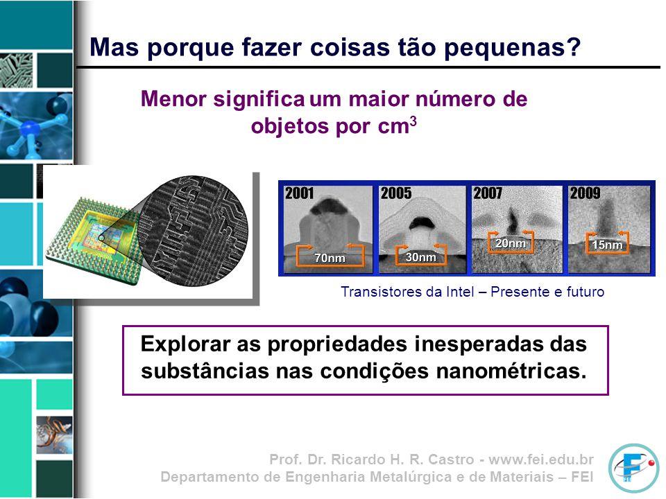 Prof. Dr. Ricardo H. R. Castro - www.fei.edu.br Departamento de Engenharia Metalúrgica e de Materiais – FEI Mas porque fazer coisas tão pequenas? Meno