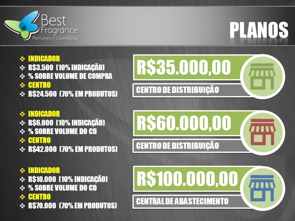 CENTRO DE DISTRIBUIÇÃO INDICADOR R$3.500 (10% INDICAÇÃO) % SOBRE VOLUME DE COMPRA CENTRO R$24.500 (70% EM PRODUTOS) R$35.000,00 CENTRO DE DISTRIBUIÇÃO R$60.000,00 CENTRAL DE ABASTECIMENTO R$100.000,00 INDICADOR R$6.000 (10% INDICAÇÃO) % SOBRE VOLUME DO CD CENTRO R$42.000 (70% EM PRODUTOS) INDICADOR R$10.000 (10% INDICAÇÃO) % SOBRE VOLUME DO CD CENTRO R$70.000 (70% EM PRODUTOS)