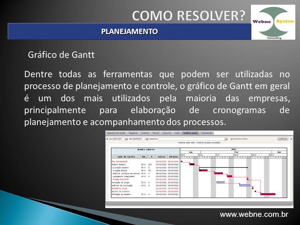 Gráfico de Gantt Dentre todas as ferramentas que podem ser utilizadas no processo de planejamento e controle, o gráfico de Gantt em geral é um dos mais utilizados pela maioria das empresas, principalmente para elaboração de cronogramas de planejamento e acompanhamento dos processos.