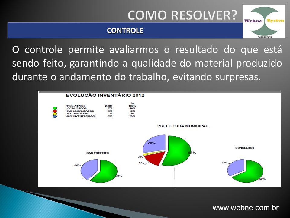 O controle permite avaliarmos o resultado do que está sendo feito, garantindo a qualidade do material produzido durante o andamento do trabalho, evita