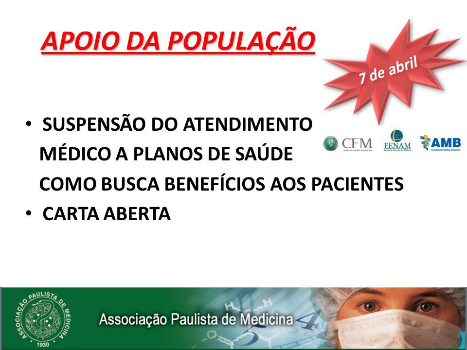 SUSPENSÃO DO ATENDIMENTO MÉDICO A PLANOS DE SAÚDE COMO BUSCA BENEFÍCIOS AOS PACIENTES CARTA ABERTA APOIO DA POPULAÇÃO