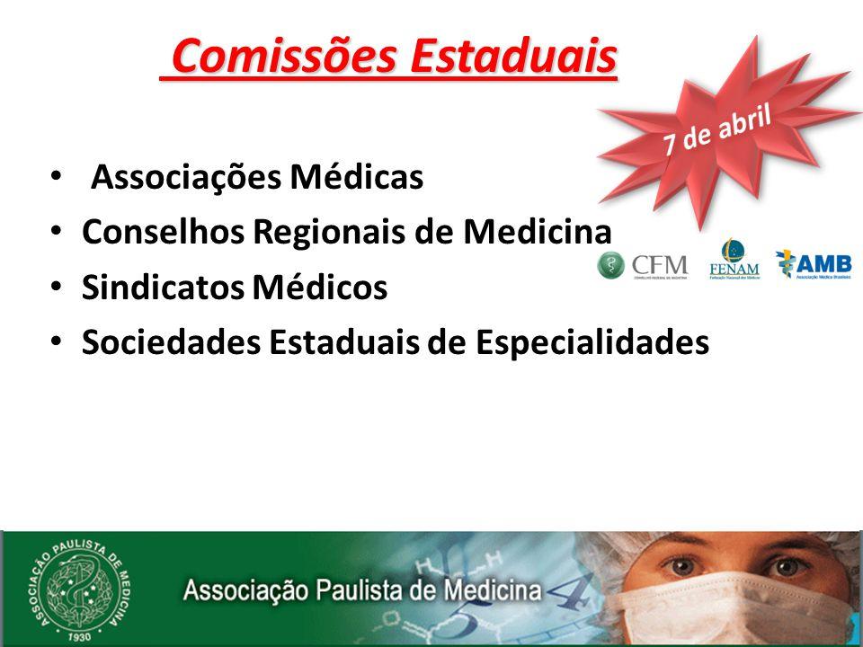 ATÉ O FINAL DE MARÇO levantamento dos valores pagos pelos planos de saúde que atuam no Estado Definição da meta de reajustes para 2011.