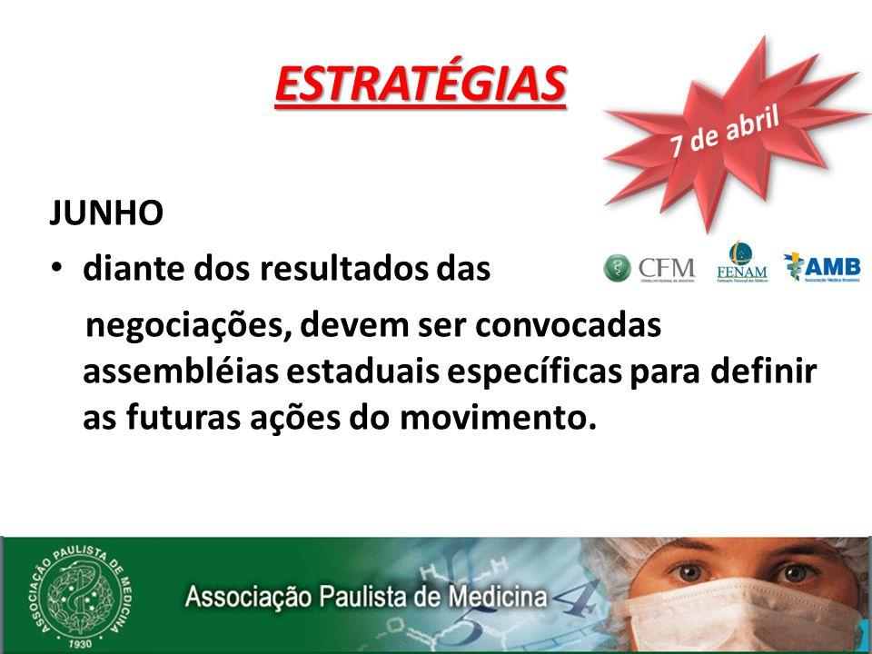 um momento decisivo para protestar e, ao mesmo tempo, alertar a sociedade sobre as graves conseqüências da situação econômica dos médicos com relação aos Planos de Saúde paralisação do dia 7 de abril