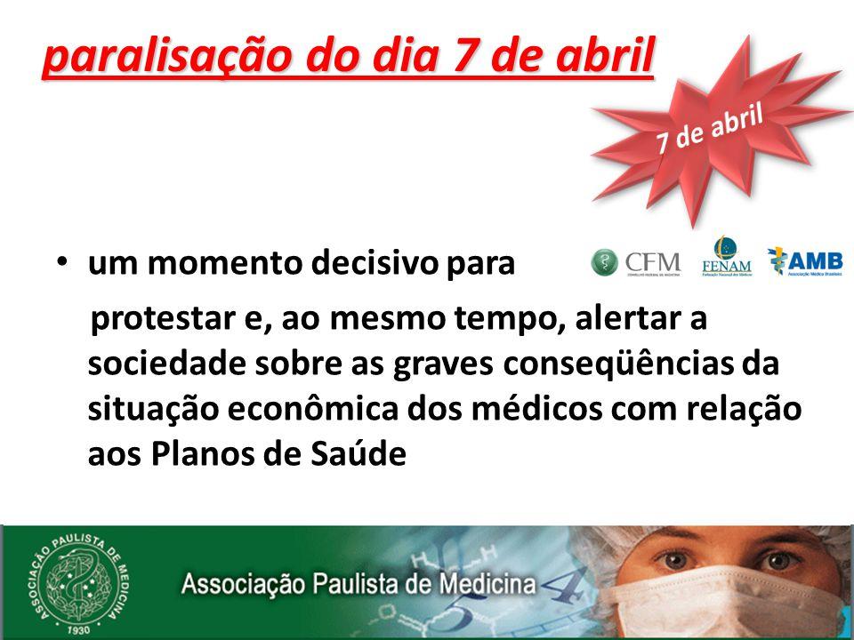 um momento decisivo para protestar e, ao mesmo tempo, alertar a sociedade sobre as graves conseqüências da situação econômica dos médicos com relação