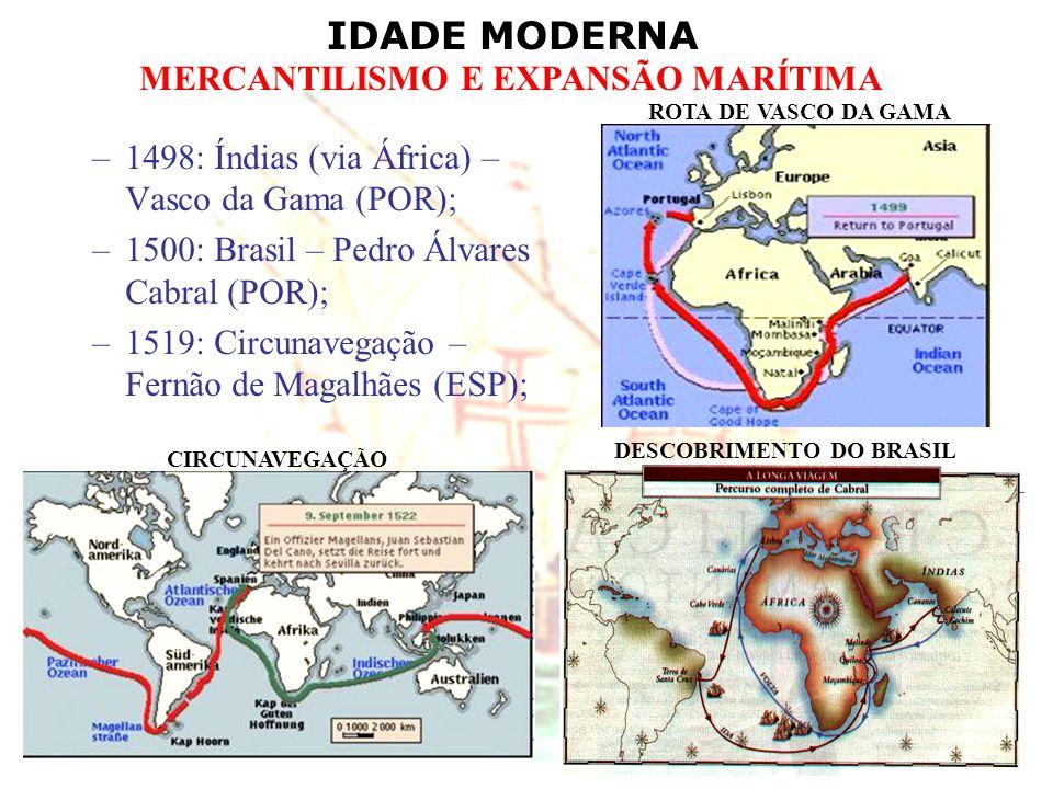 IDADE MODERNA MERCANTILISMO E EXPANSÃO MARÍTIMA –1498: Índias (via África) – Vasco da Gama (POR); –1500: Brasil – Pedro Álvares Cabral (POR); –1519: C