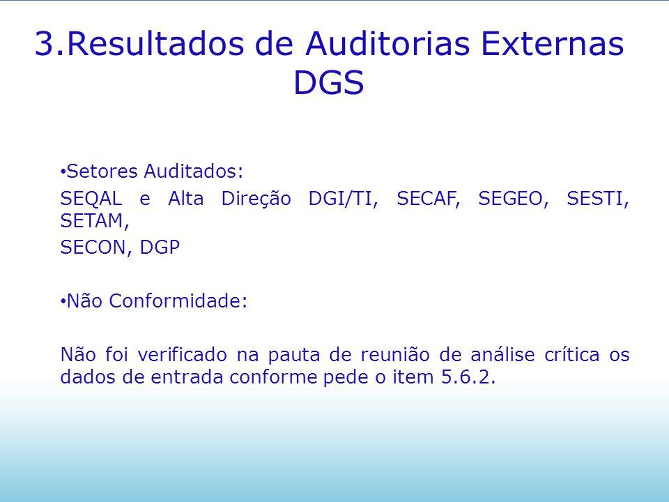 3.Resultados de Auditorias Externas DGS Setores Auditados: SEQAL e Alta Direção DGI/TI, SECAF, SEGEO, SESTI, SETAM, SECON, DGP Não Conformidade: Não f