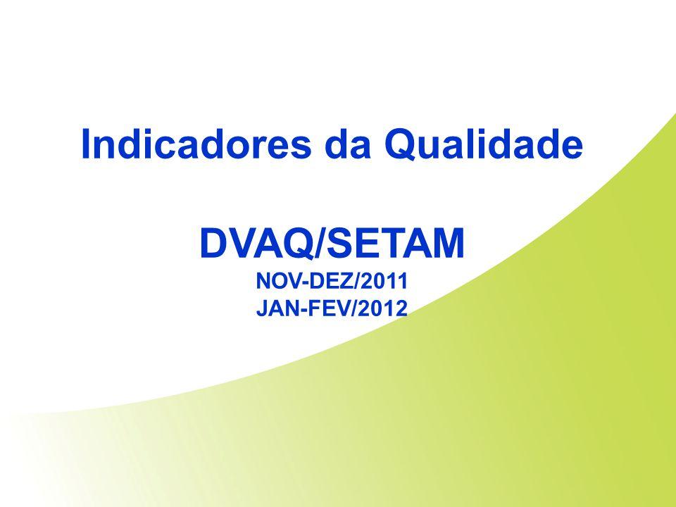 Indicadores da Qualidade DVAQ/SETAM NOV-DEZ/2011 JAN-FEV/2012