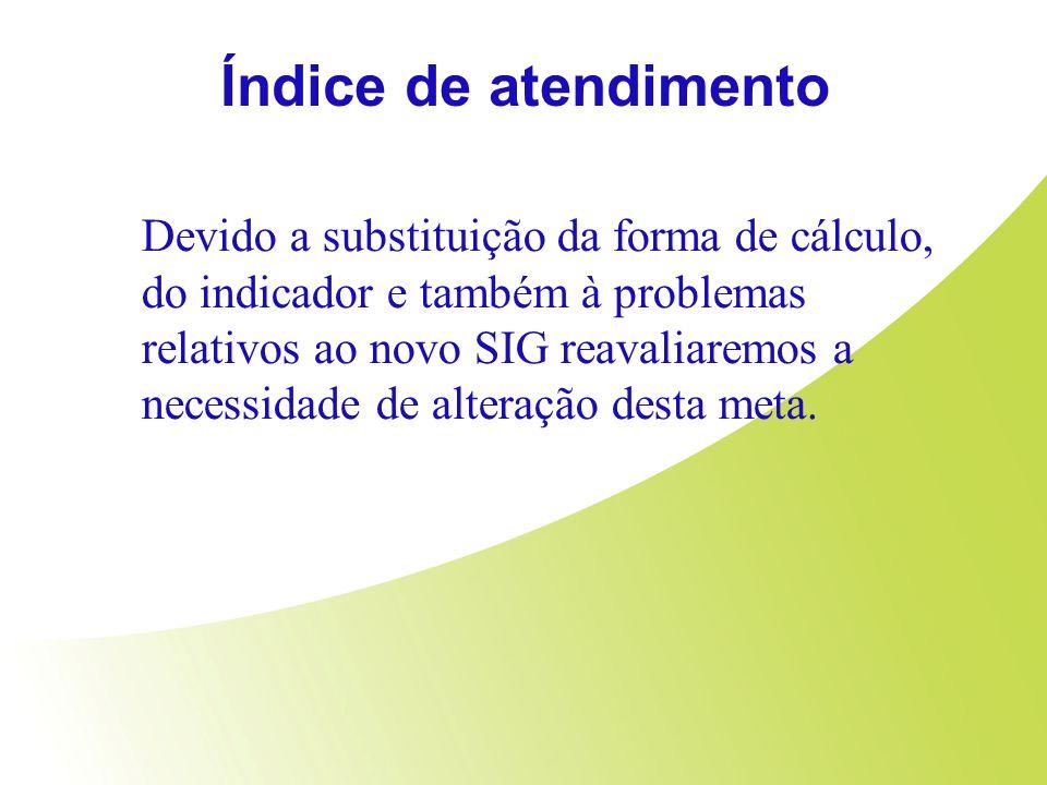 Índice de atendimento Devido a substituição da forma de cálculo, do indicador e também à problemas relativos ao novo SIG reavaliaremos a necessidade d