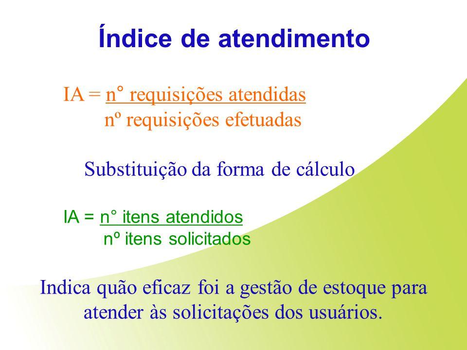 Índice de atendimento IA = n° requisições atendidas nº requisições efetuadas Substituição da forma de cálculo IA = n° itens atendidos nº itens solicit
