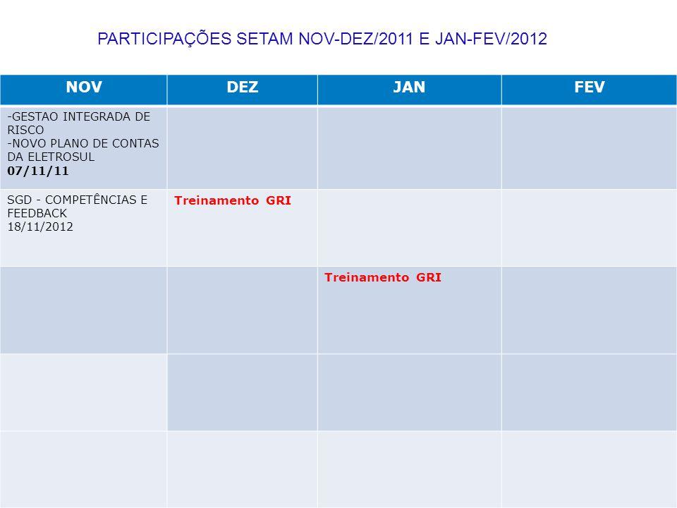 NOVDEZJANFEV -GESTAO INTEGRADA DE RISCO -NOVO PLANO DE CONTAS DA ELETROSUL 07/11/11 SGD - COMPETÊNCIAS E FEEDBACK 18/11/2012 Treinamento GRI PARTICIPA