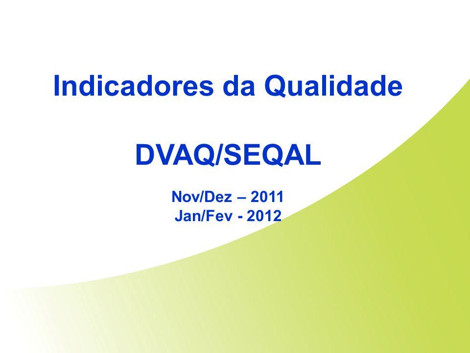 Indicadores da Qualidade DVAQ/SEQAL Nov/Dez – 2011 Jan/Fev - 2012