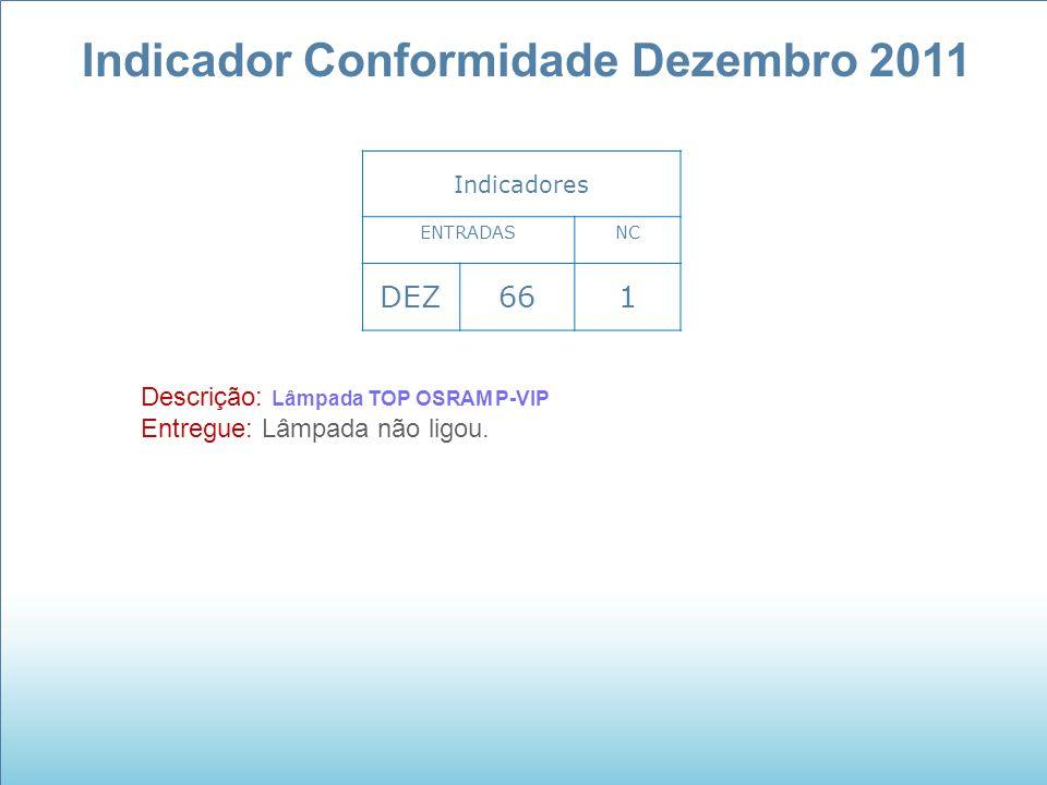 Indicador Conformidade Dezembro 2011 Indicadores ENTRADASNC DEZ661 Descrição: Lâmpada TOP OSRAM P-VIP Entregue: Lâmpada não ligou.