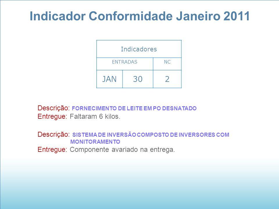Indicador Conformidade Janeiro 2011 Indicadores ENTRADASNC JAN302 Descrição: SISTEMA DE INVERSÃO COMPOSTO DE INVERSORES COM MONITORAMENTO Entregue: Co