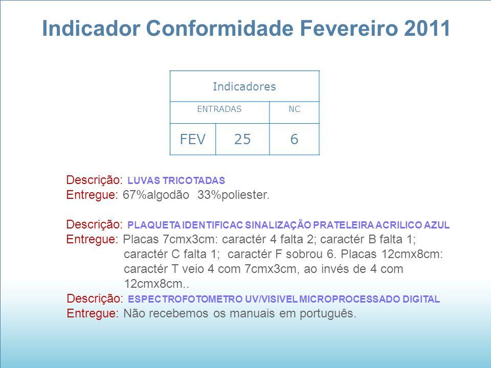 Indicador Conformidade Fevereiro 2011 Indicadores ENTRADASNC FEV256 Descrição: LUVAS TRICOTADAS Entregue: 67%algodão 33%poliester. Descrição: PLAQUETA