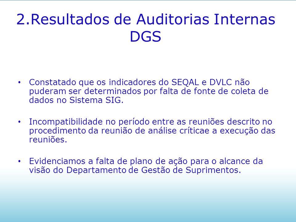 2.Resultados de Auditorias Internas DGS Constatado que os indicadores do SEQAL e DVLC não puderam ser determinados por falta de fonte de coleta de dad