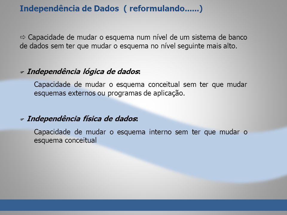 Independência de Dados ( reformulando......) Capacidade de mudar o esquema num nível de um sistema de banco de dados sem ter que mudar o esquema no ní