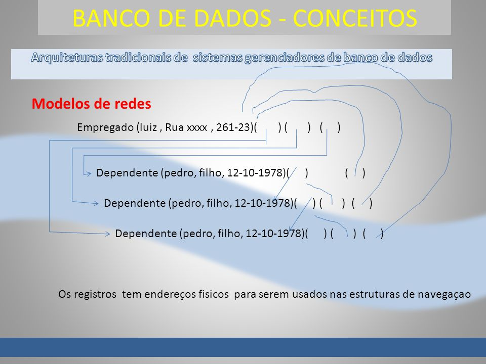 BANCO DE DADOS - CONCEITOS Criação do grupo CODASYL - padronização - padronização das estruturas de navegação - abordagem po niveis de abstração modelo ANSI/SPARC (American National Standards Institute) SPARC (Standards Planning And Requirements Committee).