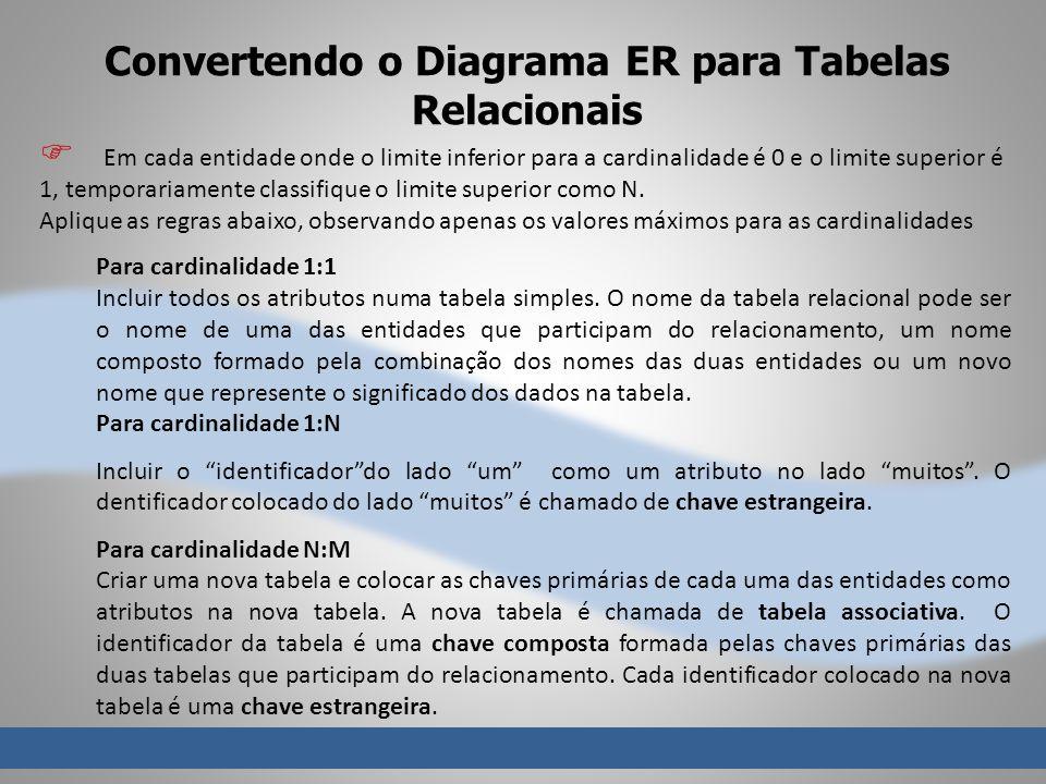Convertendo o Diagrama ER para Tabelas Relacionais Para cardinalidade 1:1 Incluir todos os atributos numa tabela simples.