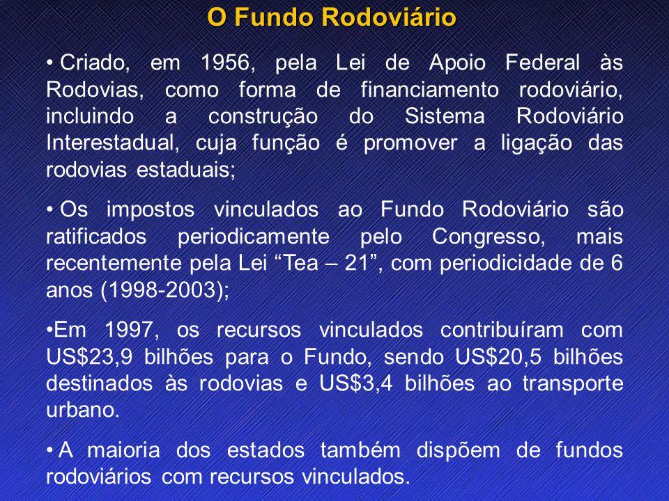 Name Event Date Name Event Date 11 O Fundo Rodoviário Criado, em 1956, pela Lei de Apoio Federal às Rodovias, como forma de financiamento rodoviário, incluindo a construção do Sistema Rodoviário Interestadual, cuja função é promover a ligação das rodovias estaduais; Os impostos vinculados ao Fundo Rodoviário são ratificados periodicamente pelo Congresso, mais recentemente pela Lei Tea – 21, com periodicidade de 6 anos (1998-2003); Em 1997, os recursos vinculados contribuíram com US$23,9 bilhões para o Fundo, sendo US$20,5 bilhões destinados às rodovias e US$3,4 bilhões ao transporte urbano.