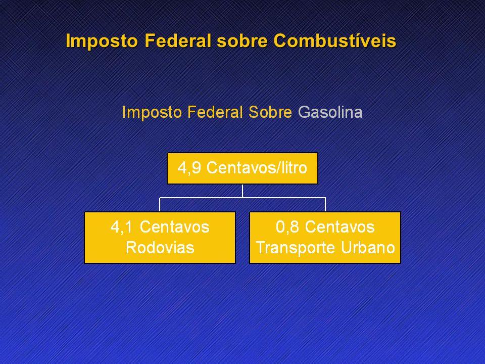 Name Event Date Name Event Date 13 Imposto Federal sobre Combustíveis